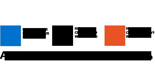 EESTIN ELINTARVIKKEET - logon uudistaminen, uusi brändi-identiteetti